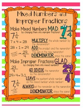 Improper Fractions Poster