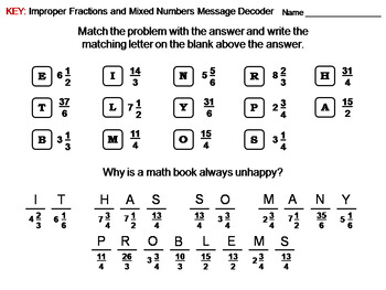 Improper Fractions and Mixed Numbers Activity: Math Message Decoder