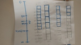 Improper Fractions and Mixed Numbers Practice/Exit Ticket