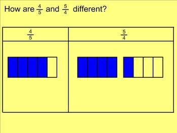 Improper Fractions and Mixed Numbers SMARTnotebook