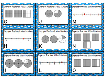 Improper Fractions and Mixed Numbers Task Cards