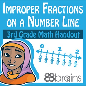 Improper Fractions on a Number Line pgs. 41 - 43 (CCSS)