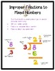 Improper Fractions to Mixed Numbers Worksheet