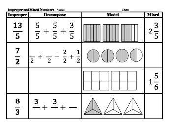 Improper and Mixed Fractions Grade 4 Common Core 4.NF.3