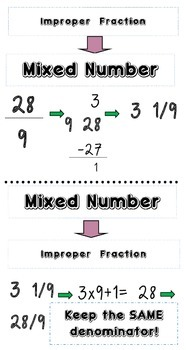 Improper and Mixed Numbers