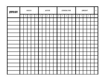 Improv Rubric Checklist