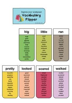 Synonym Vocabulary Flipper