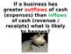Improving Cash Flow Forecasts - Improving Finance - PPT &