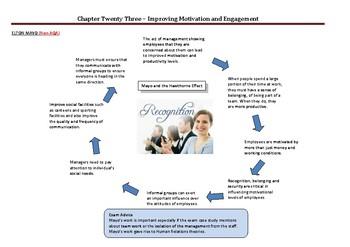 Improving Employee Motivation and Engagement