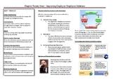 Improving Employer-Employee Relations