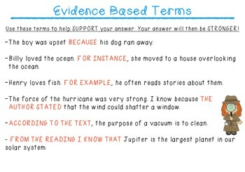 Poster Evidence Based Terms - Comprehension Responses Guid