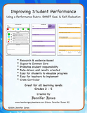 Improving Student Performance Using A Rubric, SMART Goal, & Self-Evaluation
