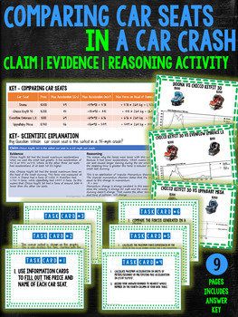 Impulse Momentum Car Seat Crash Test Claim Evidence Reasoning Activity