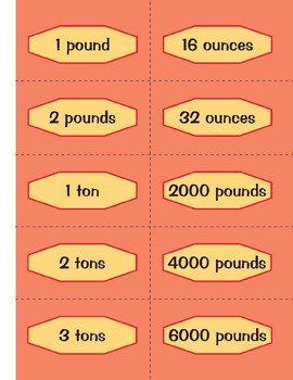 In Balance (Equivalent Weights)
