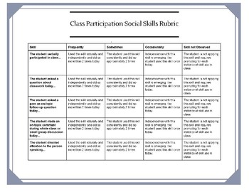 In Class Social Skills Rubric Bundle