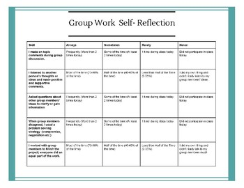 In Class Social Skills Student Self-Reflection Rubrics- Google Forms Included