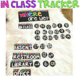 In Class Tracker - Where are we? Set