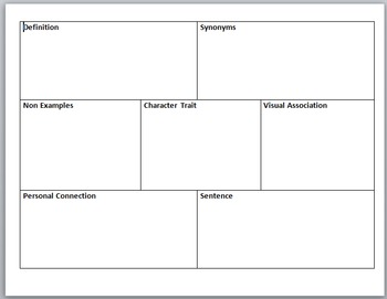 In Depth Character Traits Graphic Organizer