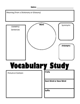 It's just a photo of Luscious Vocabulary Graphic Organizers Printable
