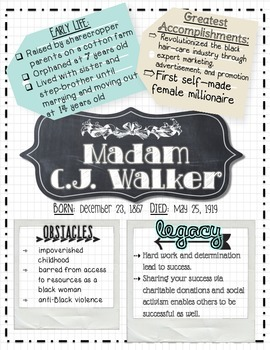 In Full Black History Month MADAM CJ WALKER Poster, Passage, Questions