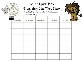In Like A Lion/Lamb Graphing, Estimation and Weather