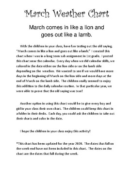 In Like a Lion, Out Like a Lamb  / March Weather Chart
