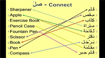 In My Bag - Arabic Vocabularies