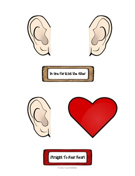 In One Ear Out The Other Or Straight To Your Heart By Lysa Mullady