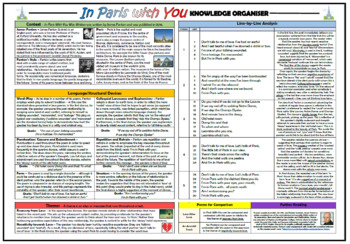 In Paris with You Knowledge Organizer/ Revision Mat!