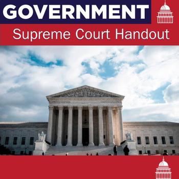 In Search of Justice- 4 Major Supreme Court Cases