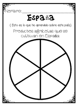 In Spanish  Spanish Speaking Countries: Spain {Research Project}