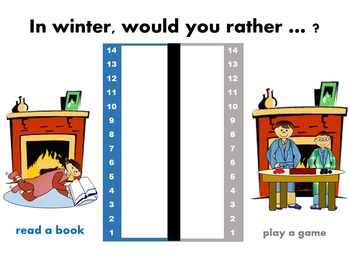 In Winter, Would You Rather...Graphing Activity