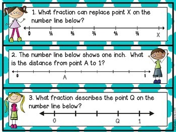 In a Frenzy Over Fractions {3.NF.1, 3.NF.2, and 3.NF.3}