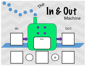 In and Out Boxes Machine