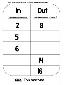 In and Out Tables: Number Machines