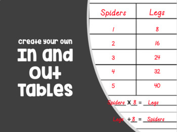 In and Out tables Activity