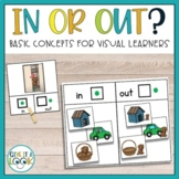 Basic Concepts for Speech Therapy | In or Out