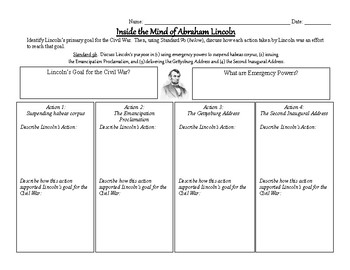 In the Mind of Abraham Lincoln: Analyzing Lincoln's Actions During the Civil War