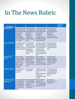 In the News: Bulletin Boards for Social Studies