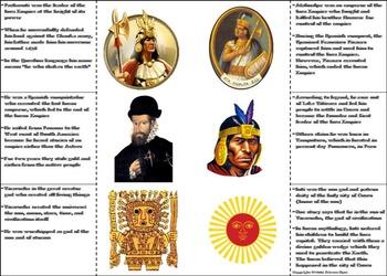 Civilizations of Mesoamerica Activity: Inca Empire Foldable