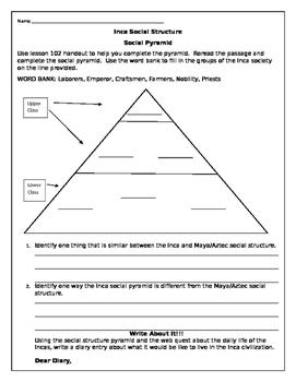 Inca Society Diary and Social Structure Pyramid