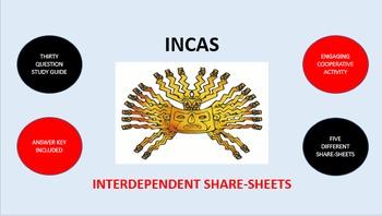Incas: Interdependent Share-Sheets Activity