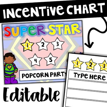 Incentive Chart