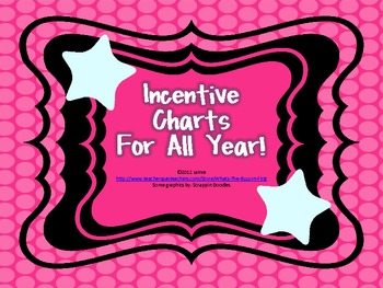 Incentive Charts for All Year Long