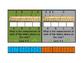 Math VA SOL 4th Measurement Customary Length