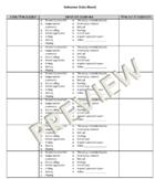 Incident Behavior Data Sheet