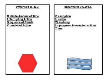 Incident Report (Preterite vs. Imperfect)