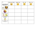 Inclusion Data Sheet for Behavior