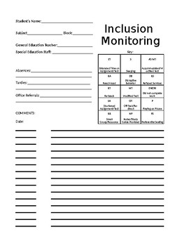 Inclusion Monitoring Documentation