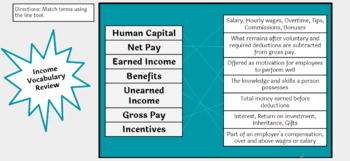Income Vocabulary Review [Personal Finance Unit 1]